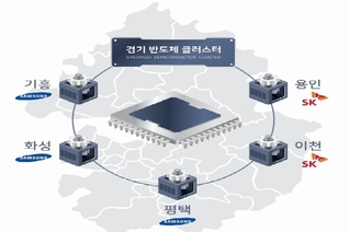 IMF 韓 경제전망 상향조정, 경기도 반도체가 견인
