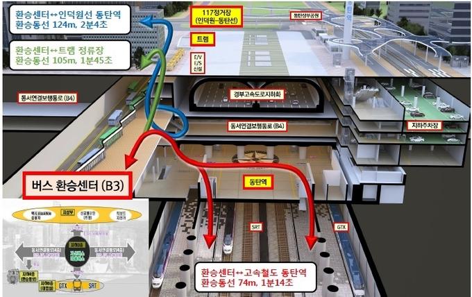 GTX역사 환승센터 시범사업 공모 횡단면도 (사진=화성시 제공)
